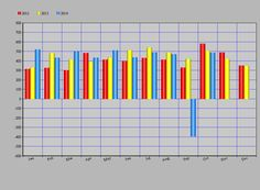 ✔ Monthly Results for October 2014 are updated!  Profit: +485 PIPs  http://www.25-PIPs-Per-Day.com/