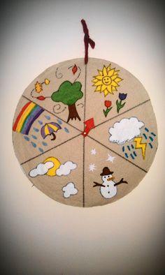 Crafty by Nurture: Crafty Tutorial: Felt Weather Wheel