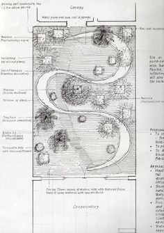 Bedford Row - Courtyard garden plan; with Ian Kitson Landscape Architects http://annabeldowns.co.uk/project/domestic-garden-bedford-row-london/