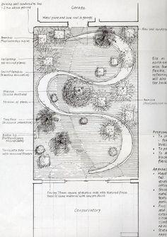 Bedford Row - Courtyard garden plan; with Ian Kitson Landscape Architects http://annabeldowns.co.uk/project/domestic-garden-bedford-row-london/