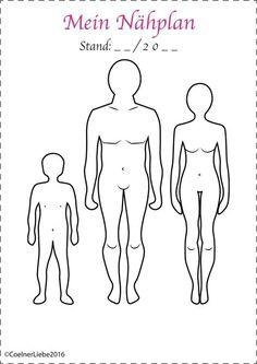 Nähplan, Körpermaße, Schnittmuster, Materialliste, CoelnerLiebe