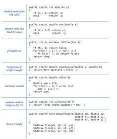 Java Programming Cheatsheet