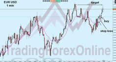 seconda operazione #trading #forex #eurusd  approfondimenti: https://www.facebook.com/QuantoGuadagni/photos/a.469532056468498.1073741825.333049180116787/1033714733383558/?type=3&theater