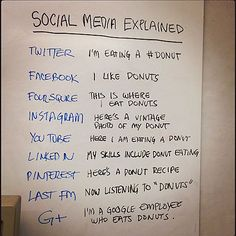 Social media explained using clever donut analogies