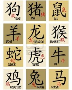Chinese #zodiac - here is what your sign looks like in the Chinese language