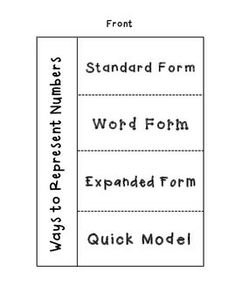 FREEBIE: Interactive Notebook Foldable- Reading and Writing Multi ...