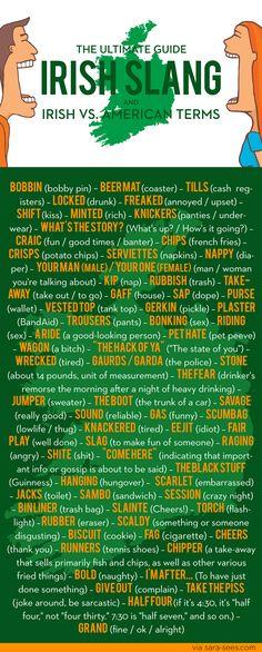 The Ultimate Guide to Irish Slang + Irish vs. American terms (the hubby will need this translator ; Ireland Vacation, Ireland Travel, Irish Quotes, Irish Sayings, Irish Memes, Irish Humor, Gaelic Quotes, Gaelic Words, Funny Sayings