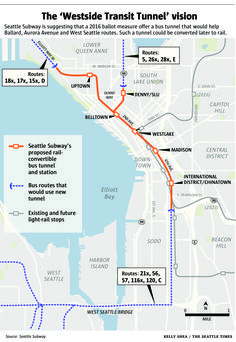 Seattle Subways Recommendations for the Sound Transit 3 Survey