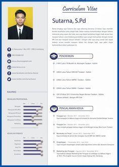 Contoh Cv Dan Surat Lamaran Kerja Dalam Bahasa Inggris Vebma Com