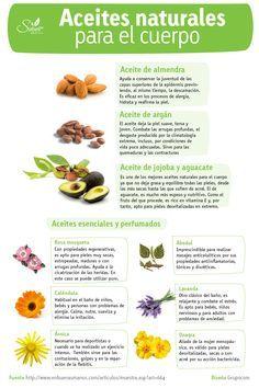 Conozca los diferentes tipos de #AceitesNaturales para el cuidado e…
