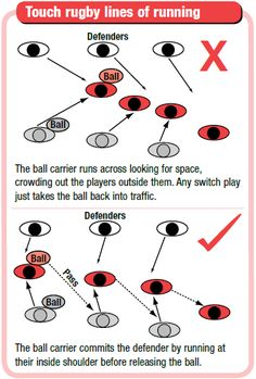 Touch rugby lines of running
