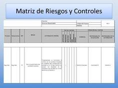 COLEGIO DE CONTADORES PUBLICOS DE NICARAGUA COBIT 4.1 DE LA TEORIA ... Bar Chart, Natural, Tips, Home, Risk Matrix, Risk Analysis, Safety Posters, Project Management, Mind Maps