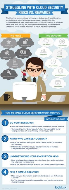 Privacy in Cloud Computing includes the applicable laws for personal data. The d - Cloud Hosting - Privacy in Cloud Computing includes the applicable laws for personal data. The data protection law is only applicable to personal data. Protect Security, Security Tips, Security Gadgets, Computer Security, How To Make Clouds, Information Technology Services, Phone Plans, Ecommerce Solutions, Data Protection