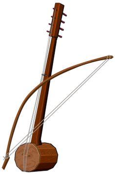 Instr Musicales De Cuerdas