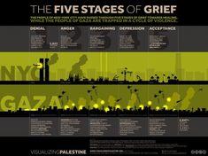 #israelcrimes  #nazionism   #terrorist #israel #infography  #gaza #palestine #israelinmiddleeast