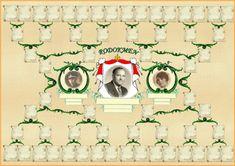 ŠABLONY III - RODOKMENY Advent Calendar, Holiday Decor, Home Decor, Decoration Home, Room Decor, Advent Calenders, Home Interior Design, Home Decoration, Interior Design