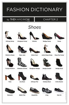 Types of Shoes - Infographics - Fashion dictionary - Then and Now Shop Fashion Terminology, Fashion Terms, Fashion 101, Fashion Shoes, Types Of Fashion Styles, Dr Shoes, Me Too Shoes, Shoes Sandals, Fashion Infographic