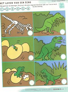 Dino sequencing.
