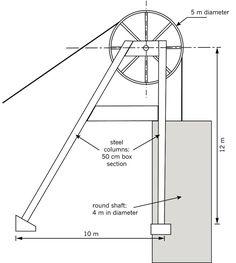 Tech2_gr8_ch6_fig5.tif Utility Pole, Line Chart, Technology, School, Mini, Engineering, Tecnologia