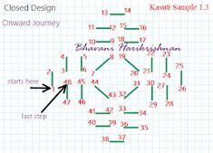 Awesome Most Popular Embroidery Patterns Ideas. Most Popular Embroidery Patterns Ideas. Kasuti Embroidery, Embroidery Stitches Tutorial, Types Of Embroidery, Folk Embroidery, Learn Embroidery, Hand Embroidery Designs, Embroidery Techniques, Embroidery Patterns, Motifs Blackwork