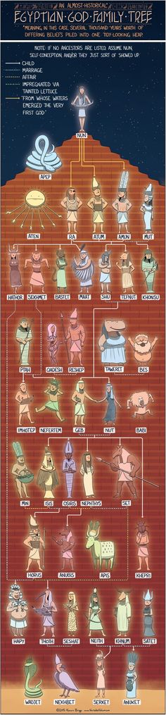 The Egyptian God Family Tree (oh god. The lettuce story. That kills me everytime.)