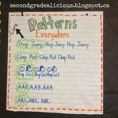 Patterning anchor chart! #math #education #teachers