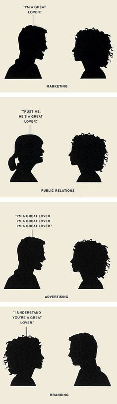 Clever - The difference between marketing, public relations, advertising and branding.