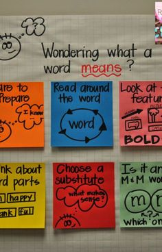 Wondering What a Word Means: Plus 20 Additional Anchor Charts to Teach Reading Comprehension Reading Comprehension Skills, Reading Skills, Teaching Reading, Guided Reading, Reading Stamina, Reading Tree, Reading Logs, Reading Lessons, Teaching Spanish