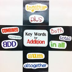 Key words for addition poster.  Also subtraction one.