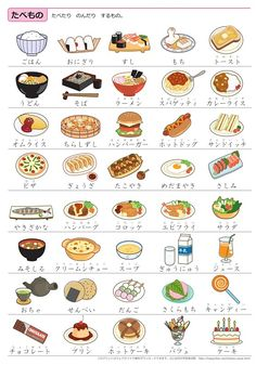 Japanese Verbs, Japanese Grammar, Japanese Phrases, Study Japanese, Japanese Culture, Learning Japanese, Learning Italian, Hiragana, Caste Heaven