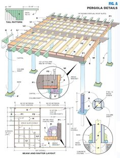 How to build a pergola... http://www.familyhandyman.com/garden-structures/how-to-build-a-pergola/step-by-step#pnlHeader
