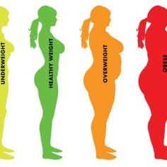 Test Of 30 Seconds! Estimate Are You Really Overweight!