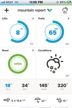 4 Mtn Report Mobile Updates  by Rally Interactive #weather #infographics #UI #snowboarding