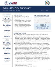 Crisis in Syria | U.S. Agency for International Development https://www.usaid.gov/crisis/syria Syria Complex Emergency - Fact Sheet #8