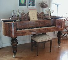 ピアノ - Wikipedia