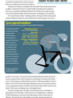 Aerodynamics in cycling