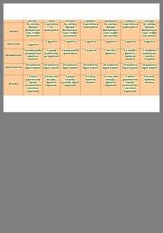 Periodic Table, Fitness, Periodic Table Chart, Gymnastics, Rogue Fitness