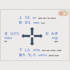 "MLC (@japanese_language_mlc) on Instagram: ""#Japanese #Nihongo #Language #Learn #study #grammar #vocabulary #School #Tokyo #Japan #MLC…"""