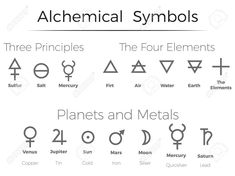 Alchemical Symbols Icons Set Alchemy Elements Metals Pictogram Royalty Free Cliparts, Vectors, And Stock Illustration. Simbols Tattoo, Poke Tattoo, Mom Tattoos, Small Tattoos, Tattoos For Guys, Glyph Tattoo, Inca Tattoo, Hand Tattoos, Sleeve Tattoos