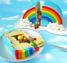 Rainbow skittles cake!