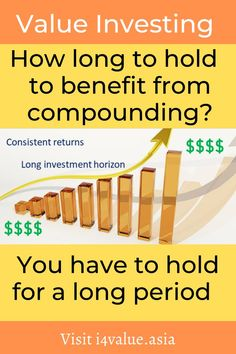 You grow wealth when investing in the stock market through the power of compounding. This requires you to have consistent returns over decades of investing. There is also a need to reinvest your annual profits so that you can benefit from the effect of compounding. Compounding has been described as interest on interest. The most important thing is that you have to hold for a long period of time. #i4value #valuation #dividendinvesting #indexfund #investingmoney Value Investing, Investing In Stocks, Investing Money, Fundamental Analysis, Technical Analysis, Dividend Investing, Behavioral Issues, Asset Management, Stock Market