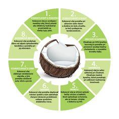 Viete na čo všetko je dobrý kokosový olej? Spoznajte jeho skvelé účinky na ľudské zdravie... Health Fitness, Fitness, Health And Fitness