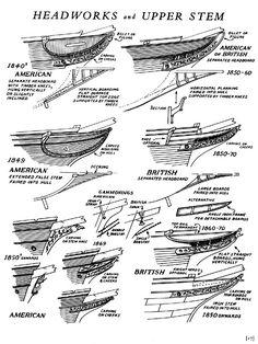model plans hms crescent 1779 pdf