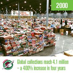 You've helped OCC come a long way on the Road to 100 Million! In 2000…
