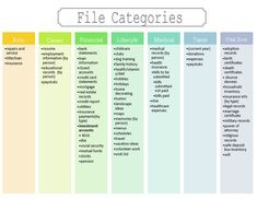Set up your filing system that is applicable to your lifestyle Home File Organization, Filing Cabinet Organization, Office Organization At Work, Organizing Paperwork, Clutter Organization, Organizing Life, Office Ideas, Organising, Organizing Documents