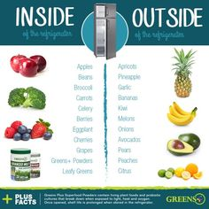What produce should you refrigerate or leave at room temperature? - Greens Plus Blog