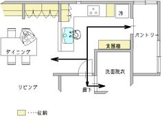 L型キッチン間取り Floor Plans, Interior, Kitchen, Home, Cooking, Indoor, Kitchens, Ad Home, Interiors