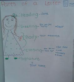 Adventures in Kindergarten: Friendly Letter Writing Lesson