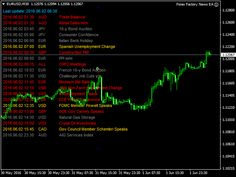 Binary options gap strategy 5 minutes