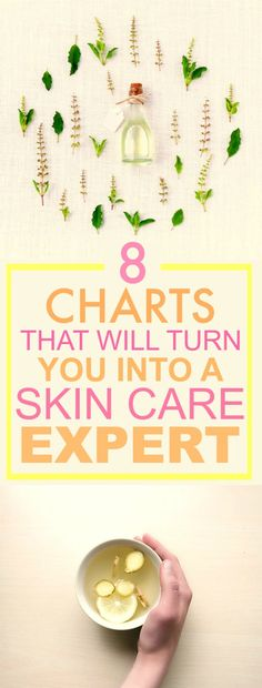 These 8 Charts for Clear Skin are SO GOOD! I've already tried a few of the tips and my skin looks AMAZING! I'm so glad I found this! Now I can start wearing less makeup!